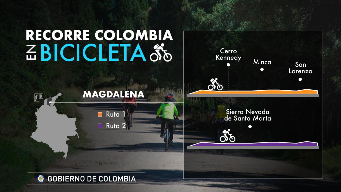 recorrer colombia en bicicleta